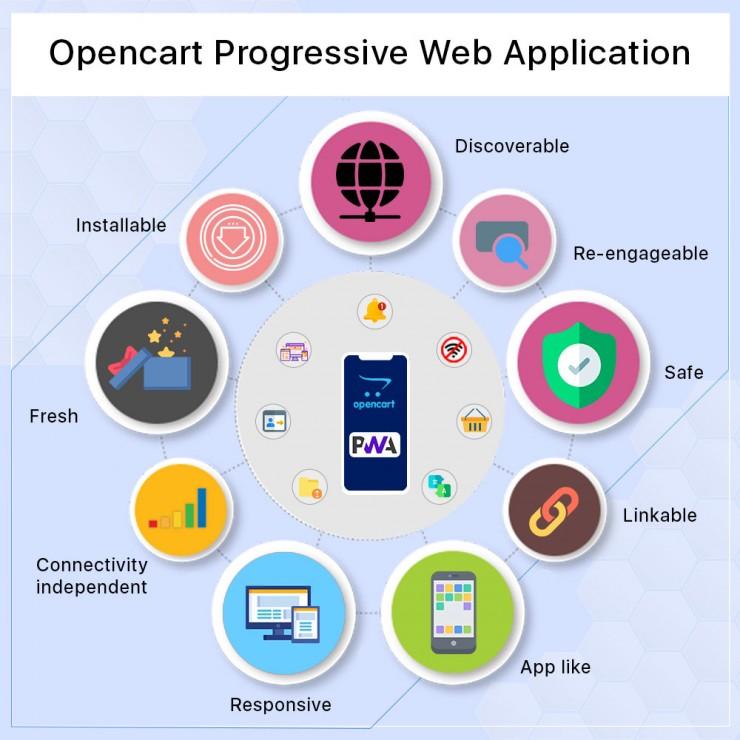 pwa-mobile-app-features